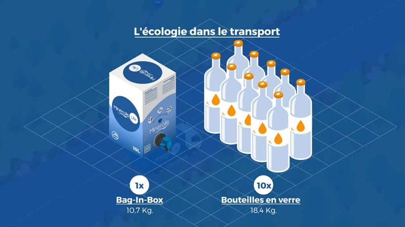semineraliser - qualite-ecologie-transport